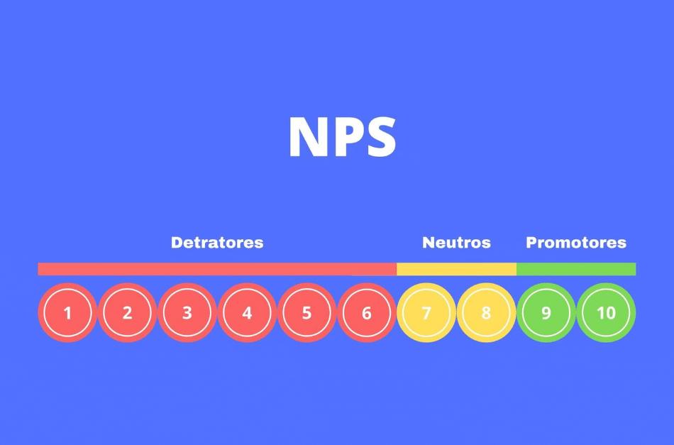 pesquisa nps